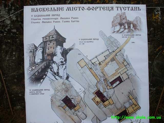 Тустань - карта